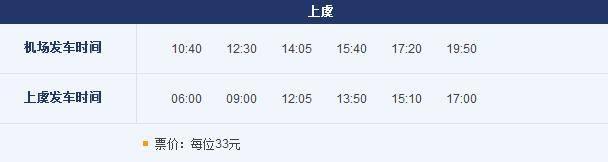 Shangyu-ticket
